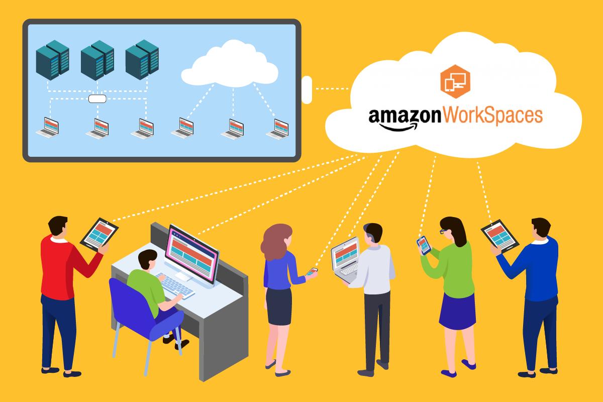 Desktop as a Service: Amazon WorkSpaces for Remote Desktop Infrastructure Support