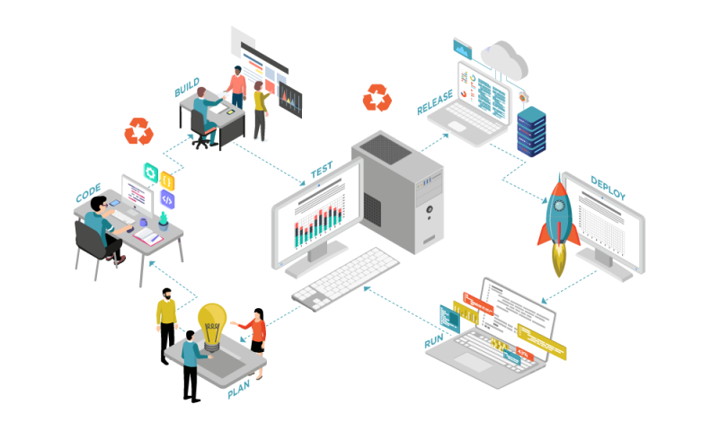 Webapper: Cloud SaaS Hosting - Continuous Integration & Continuous Deployment