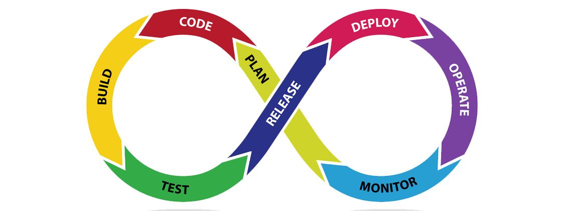 Webapper: DevOps and CI/CD